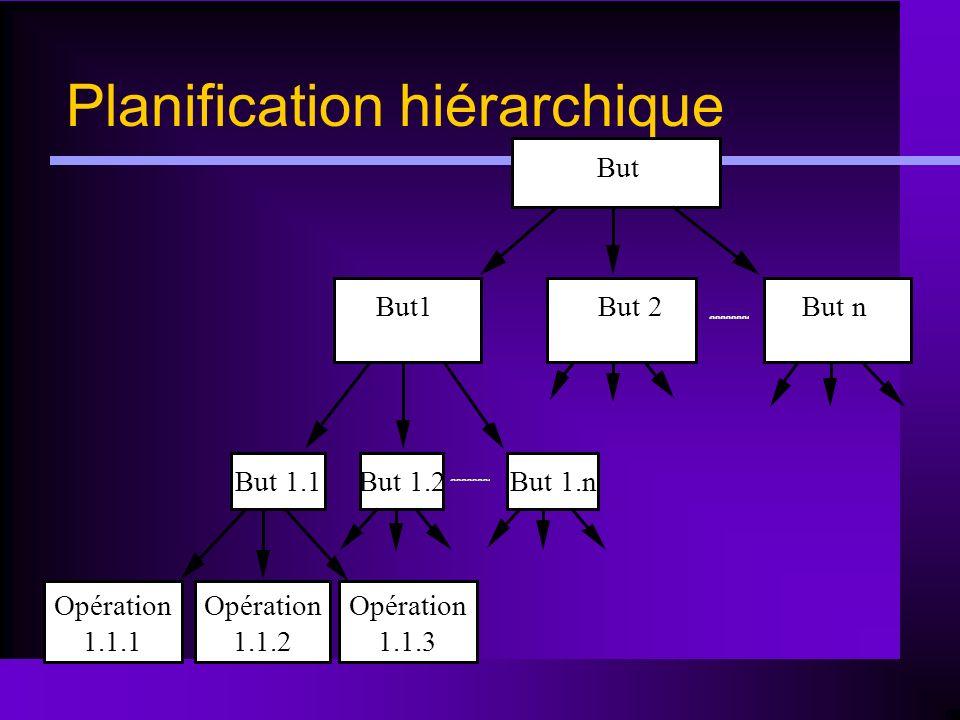 Planification hiérarchique