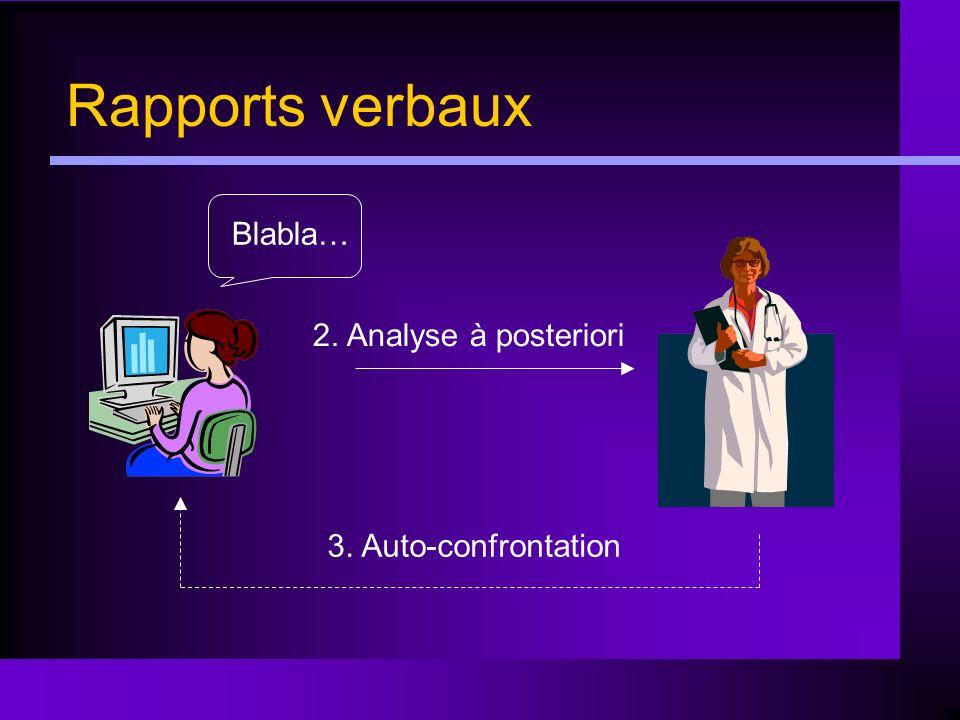 Rapports verbaux Blabla… 2. Analyse à posteriori 3. Auto-confrontation