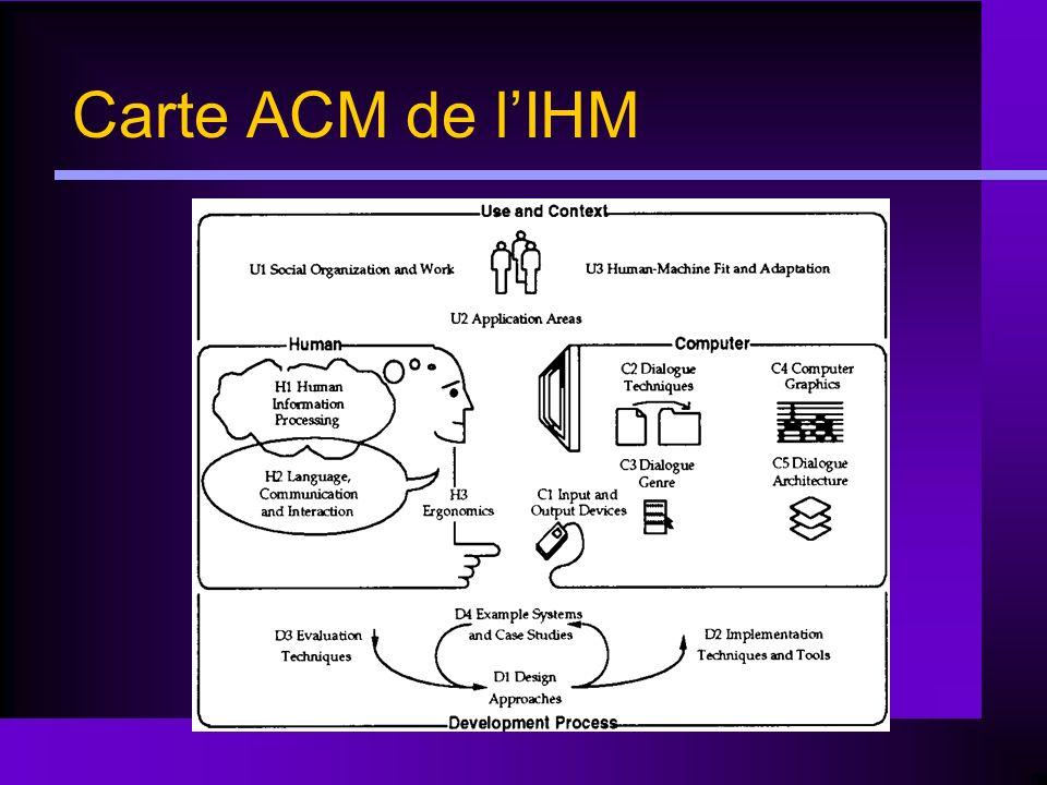 Carte ACM de l'IHM