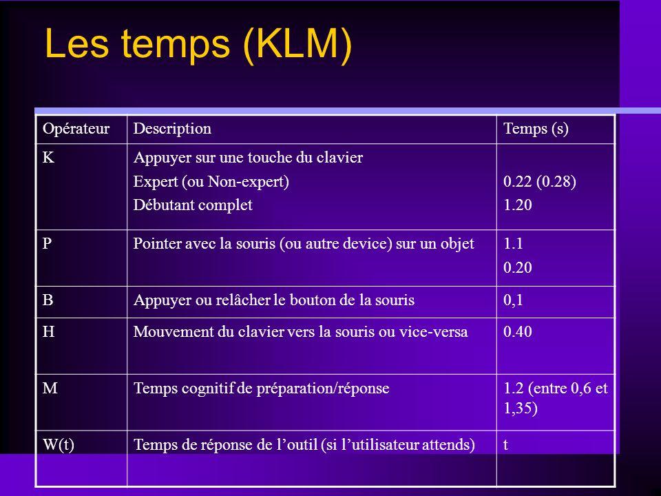 Les temps (KLM) Opérateur Description Temps (s) K