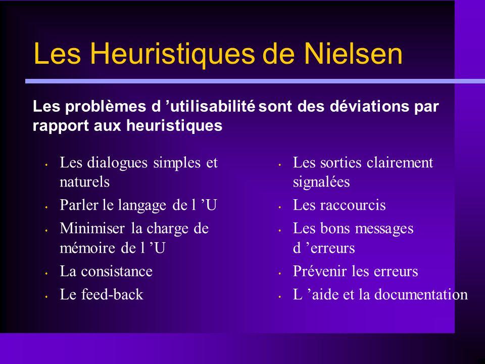 Les Heuristiques de Nielsen