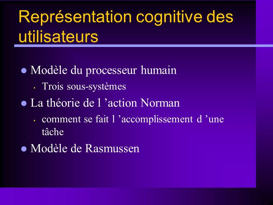 Représentation cognitive des utilisateurs