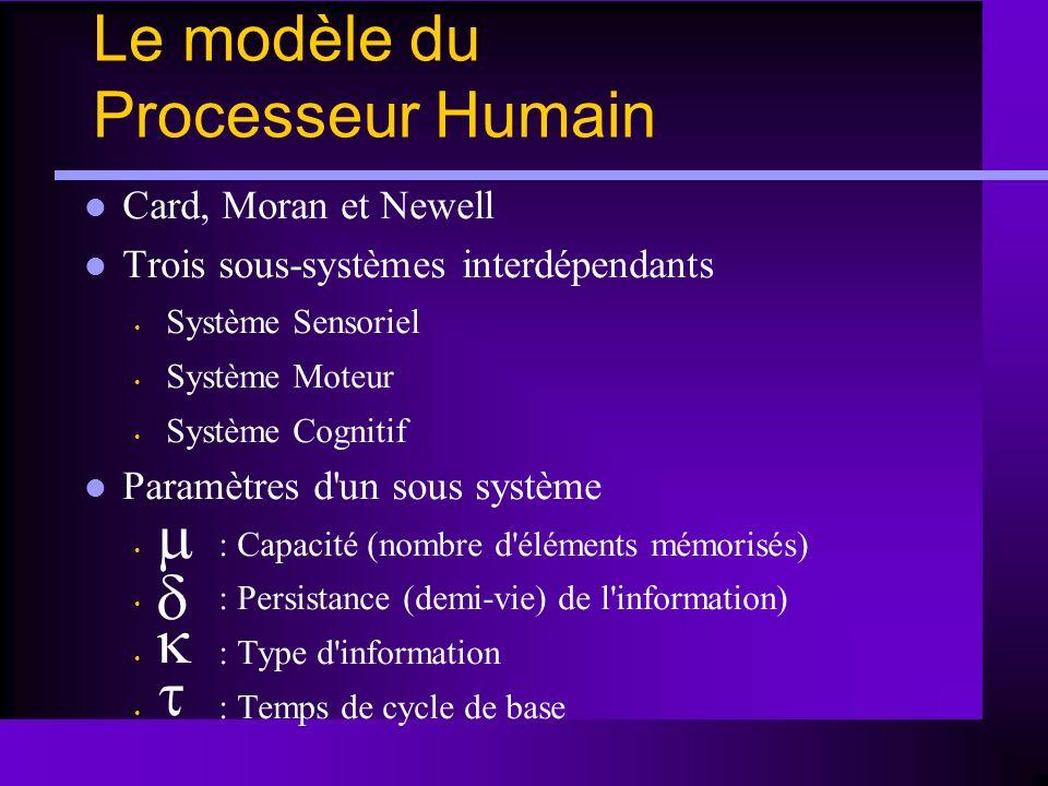 Le modèle du Processeur Humain