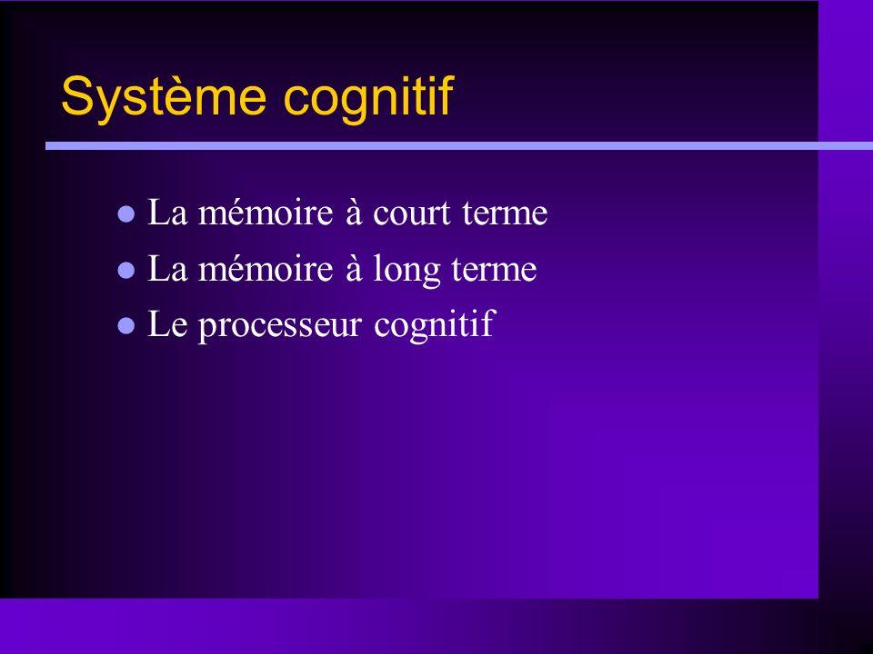 Système cognitif La mémoire à court terme La mémoire à long terme