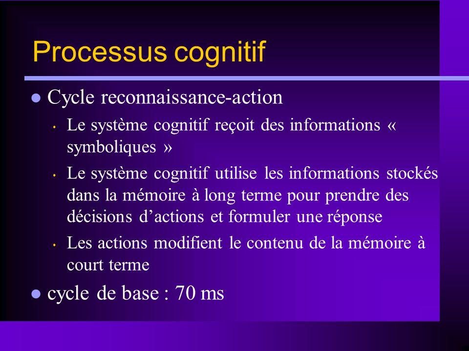 Processus cognitif Cycle reconnaissance-action cycle de base : 70 ms