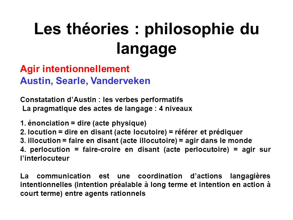 Les théories : philosophie du langage
