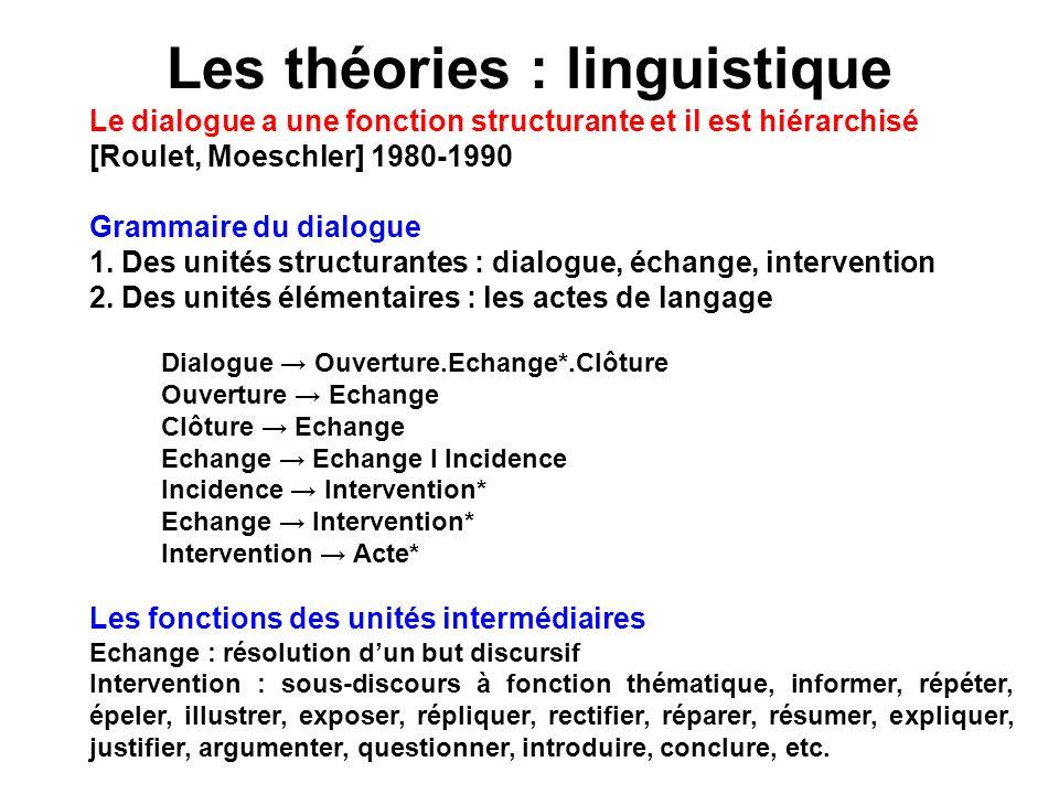 Les théories : linguistique