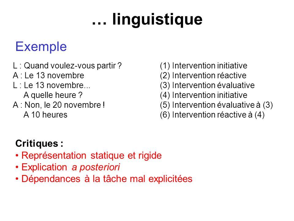 … linguistique Exemple Critiques : Représentation statique et rigide