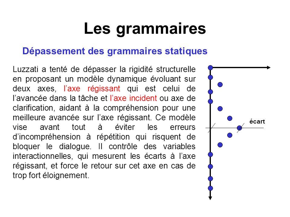 Les grammaires Dépassement des grammaires statiques