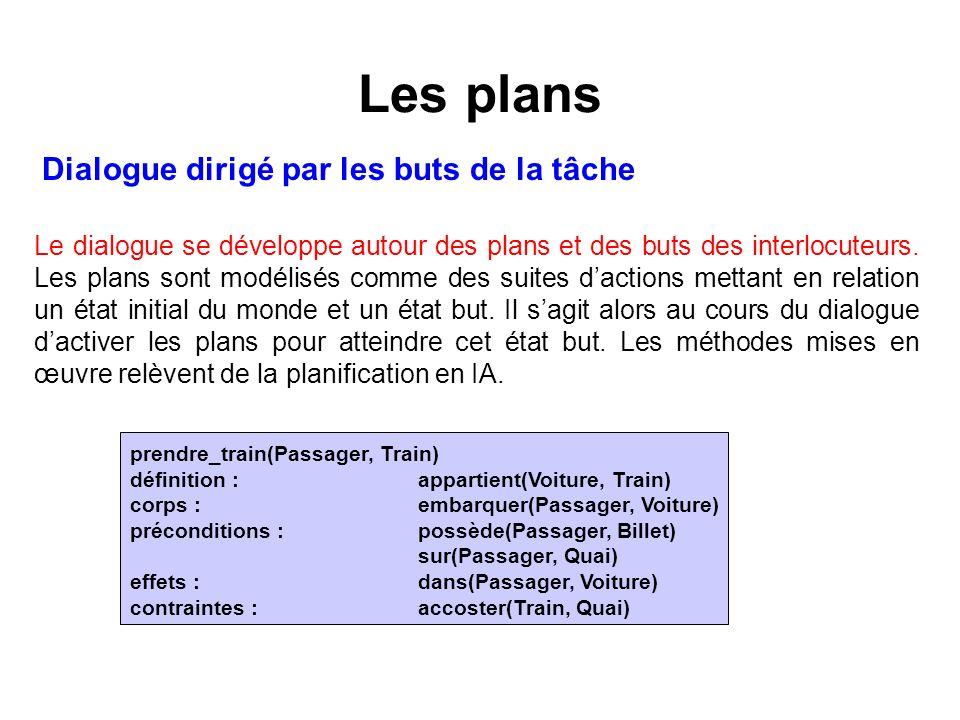 Les plans Dialogue dirigé par les buts de la tâche