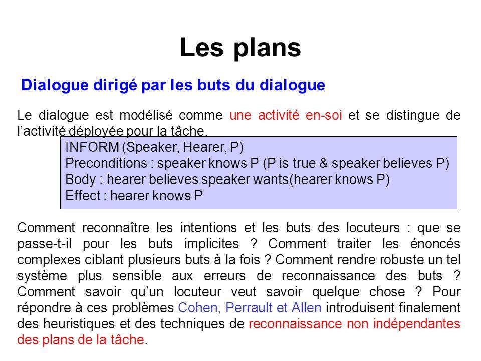 Les plans Dialogue dirigé par les buts du dialogue