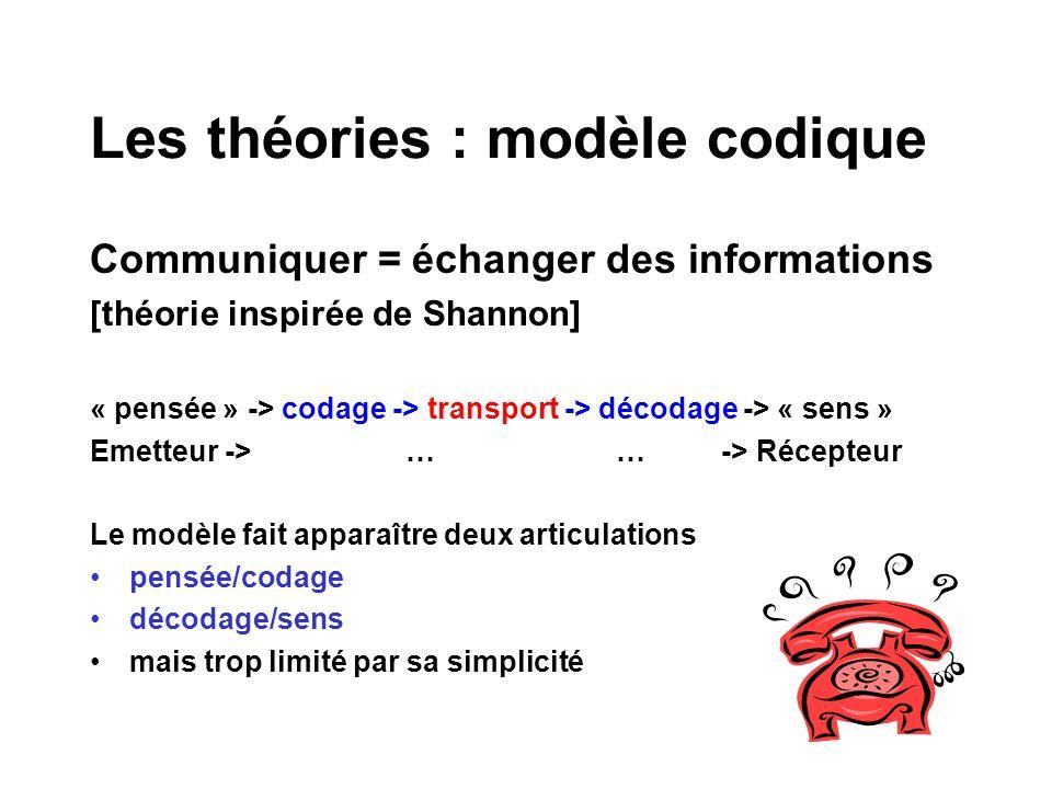 Les théories : modèle codique