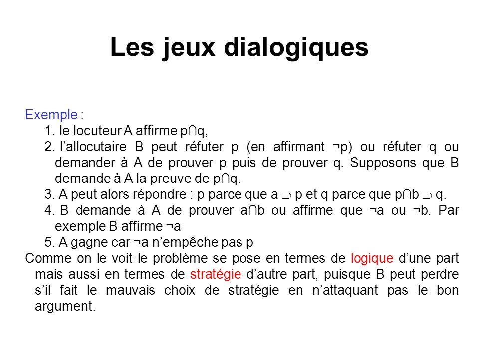 Les jeux dialogiques Exemple : le locuteur A affirme p∩q,