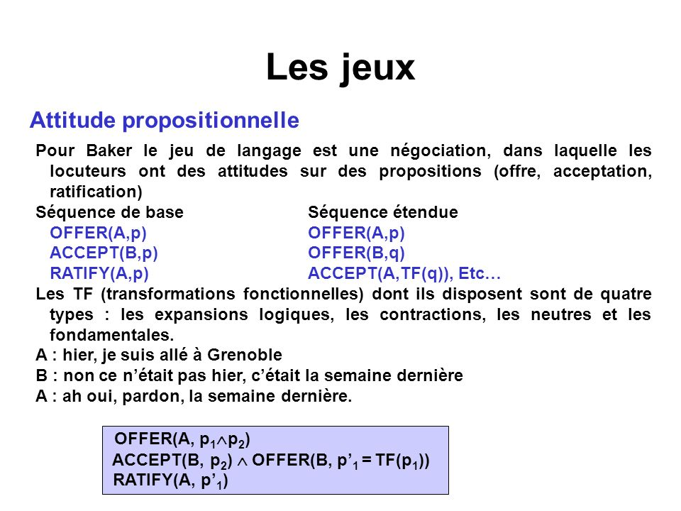 Les jeux Attitude propositionnelle OFFER(A, p1p2)