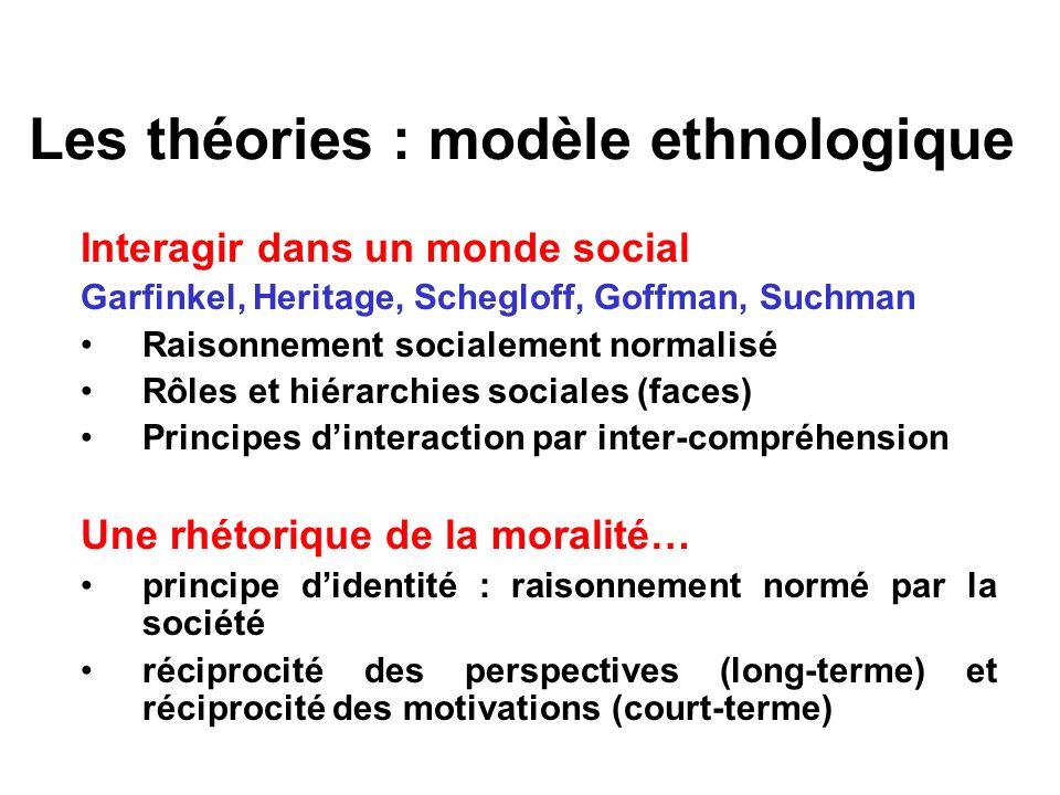 Les théories : modèle ethnologique