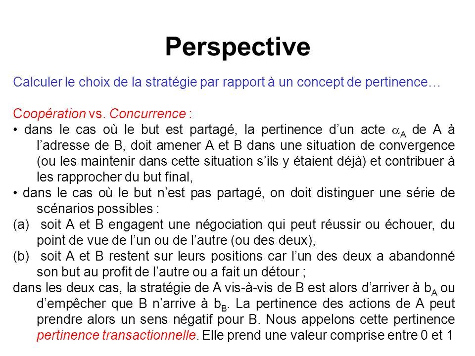 Perspective Calculer le choix de la stratégie par rapport à un concept de pertinence… Coopération vs. Concurrence :