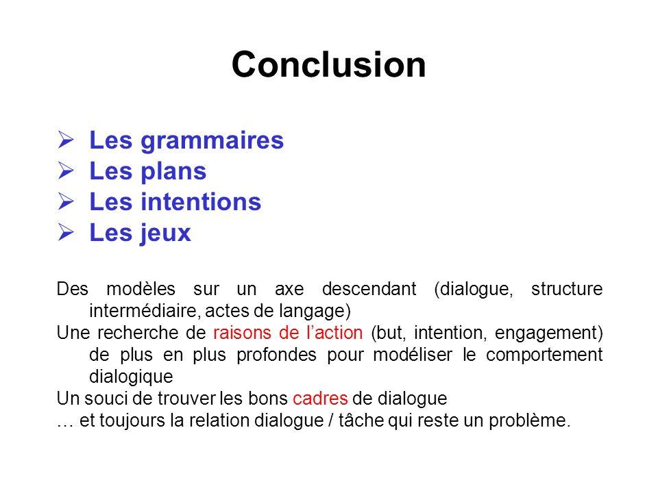 Conclusion Les grammaires Les plans Les intentions Les jeux