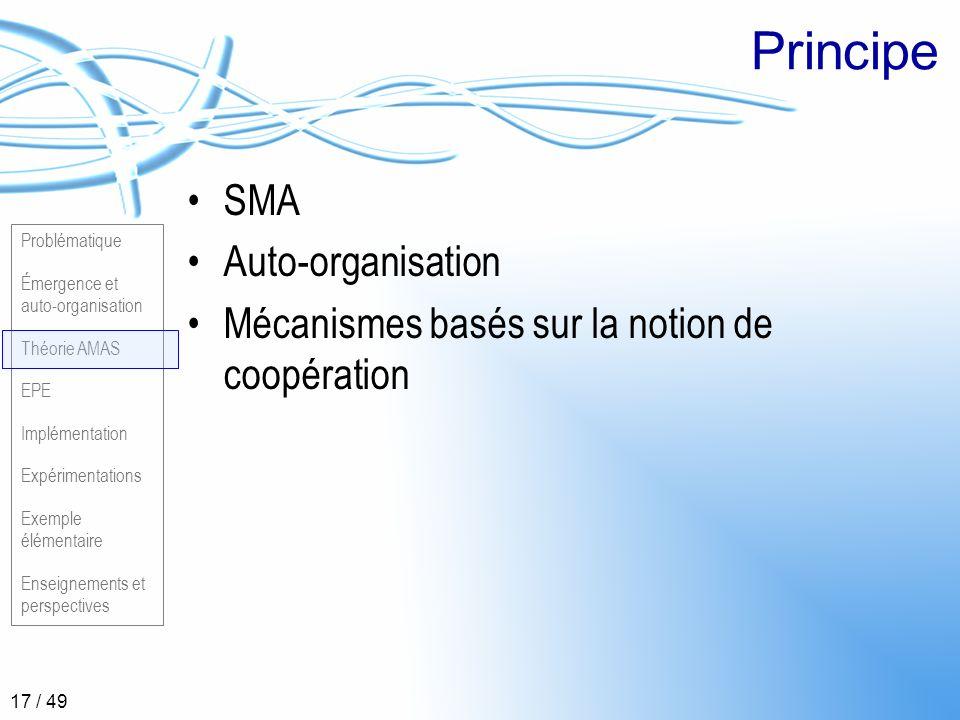 Principe SMA Auto-organisation
