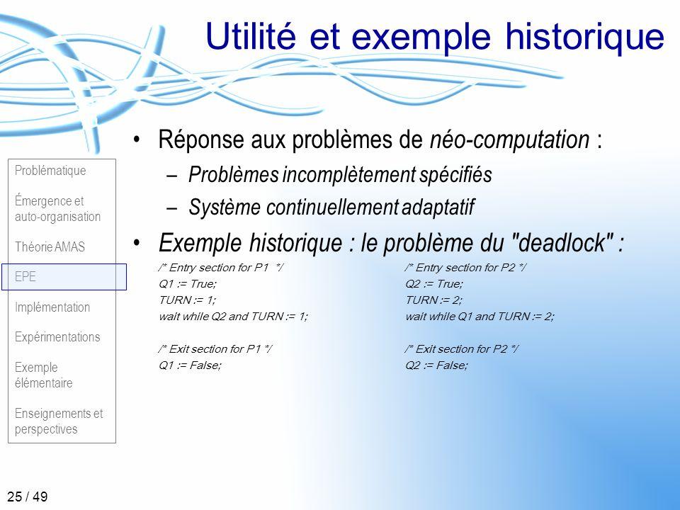 Utilité et exemple historique