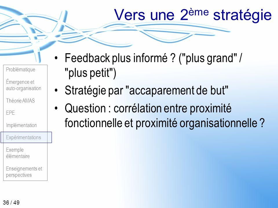 Vers une 2ème stratégie. Feedback plus informé ( plus grand / plus petit ) Stratégie par accaparement de but