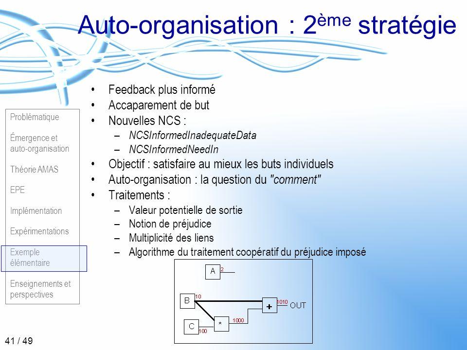 Auto-organisation : 2ème stratégie