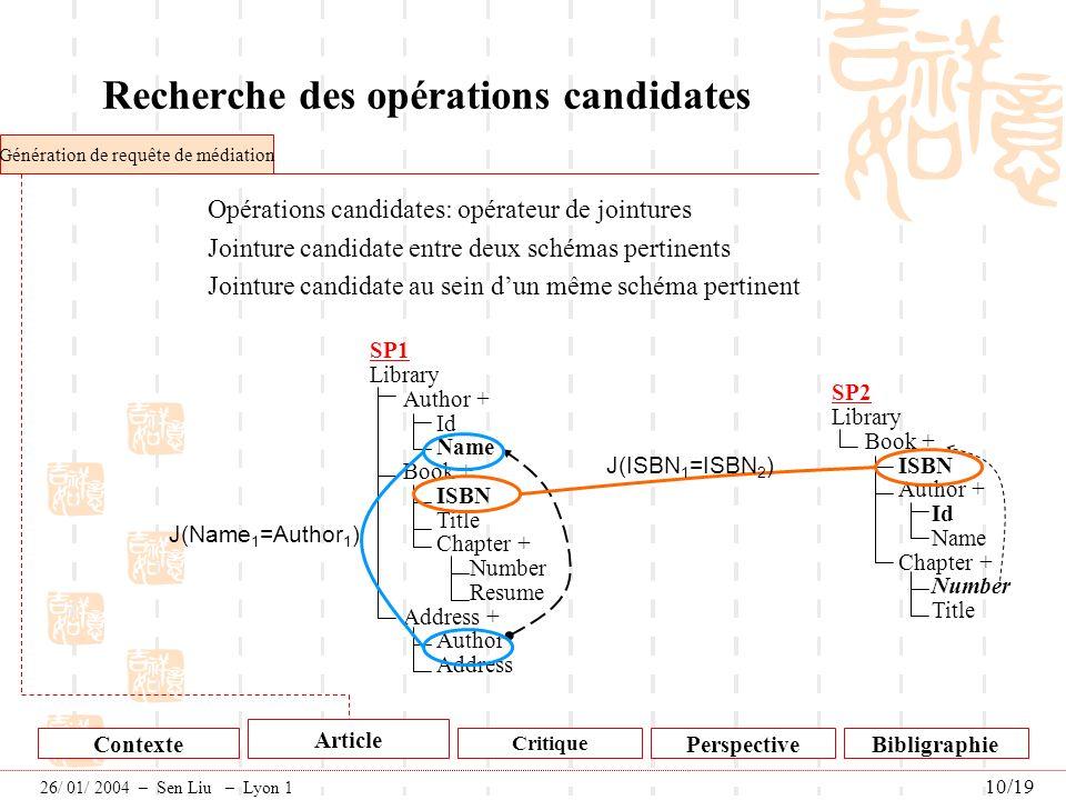 Recherche des opérations candidates