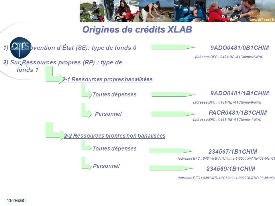 Origines de crédits XLAB