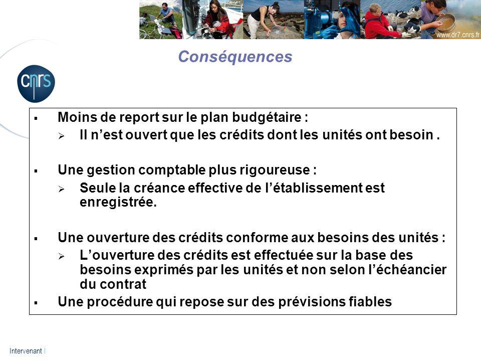 Conséquences Moins de report sur le plan budgétaire :