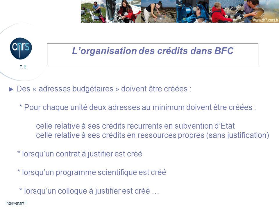 L'organisation des crédits dans BFC