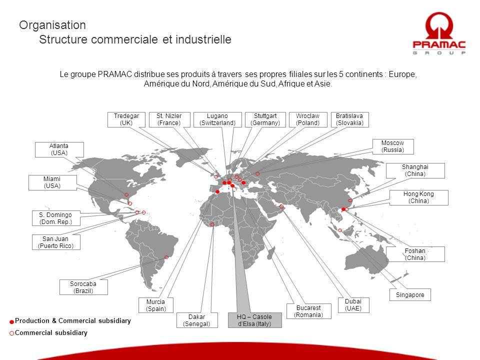 Structure commerciale et industrielle