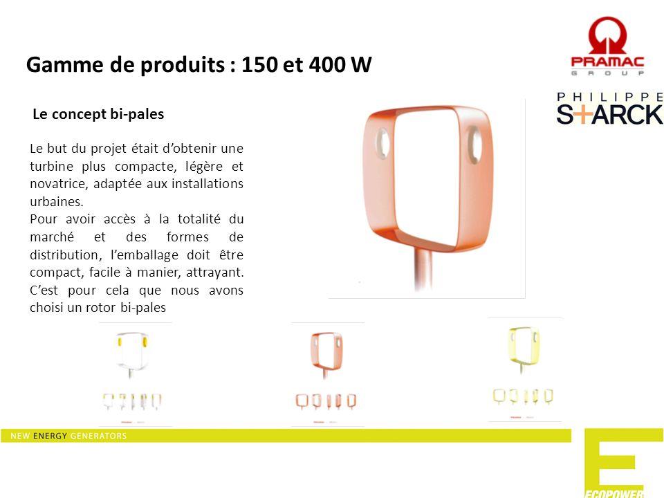 Gamme de produits : 150 et 400 W Le concept bi-pales