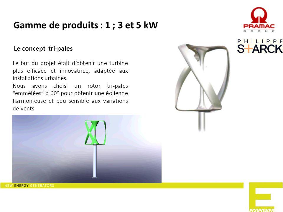 Gamme de produits : 1 ; 3 et 5 kW