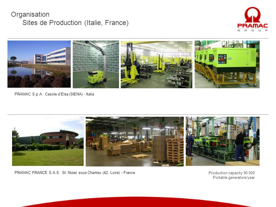 Sites de Production (Italie, France)
