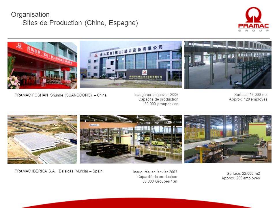 Sites de Production (Chine, Espagne)
