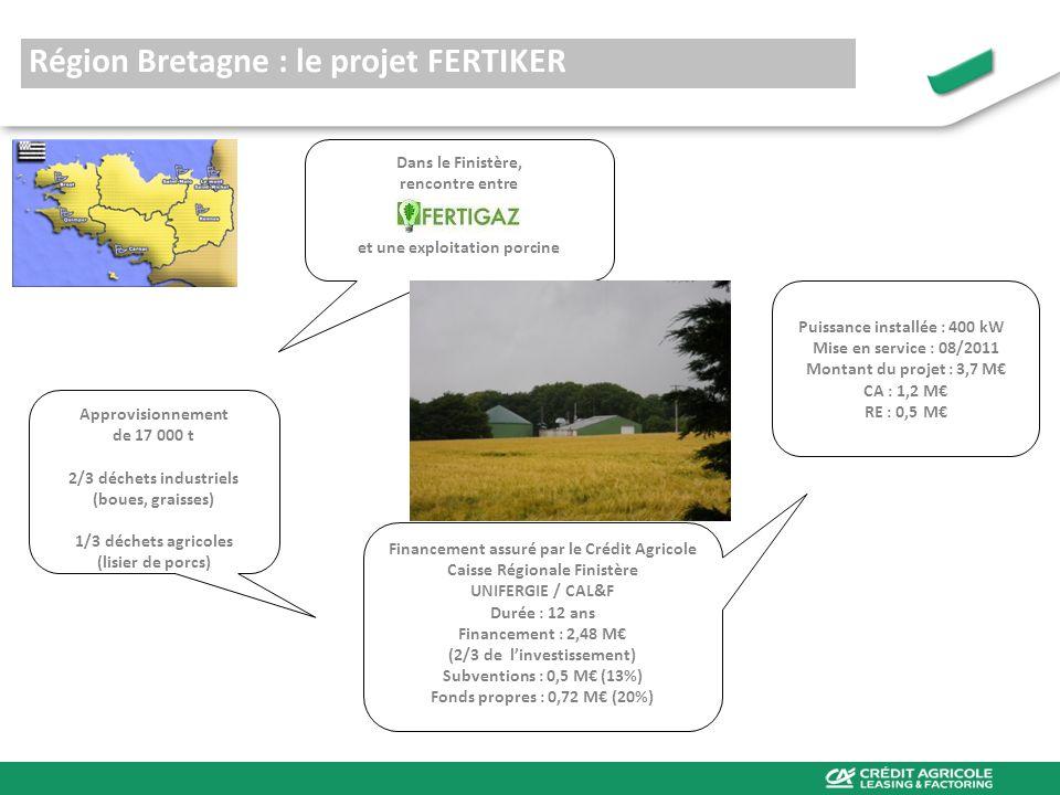 Région Bretagne : le projet FERTIKER