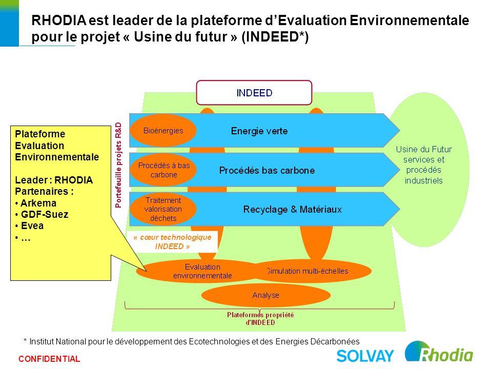 RHODIA est leader de la plateforme d'Evaluation Environnementale pour le projet « Usine du futur » (INDEED*)