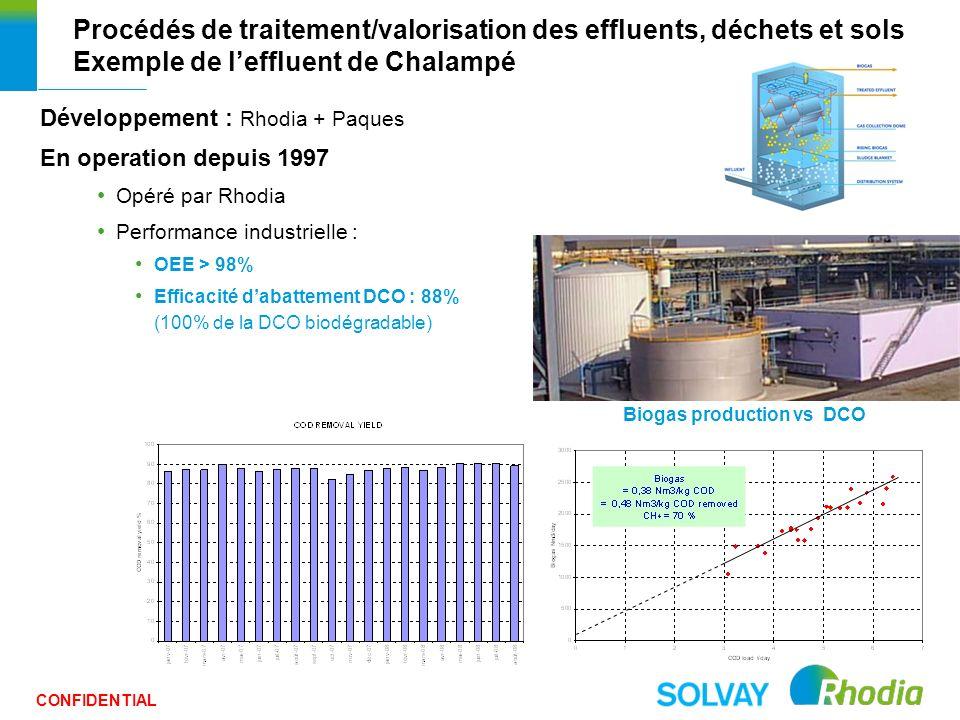 Procédés de traitement/valorisation des effluents, déchets et sols