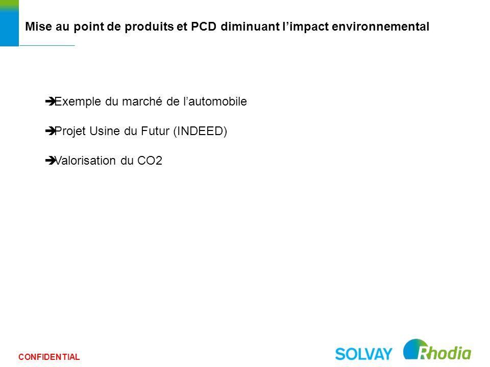 Mise au point de produits et PCD diminuant l'impact environnemental