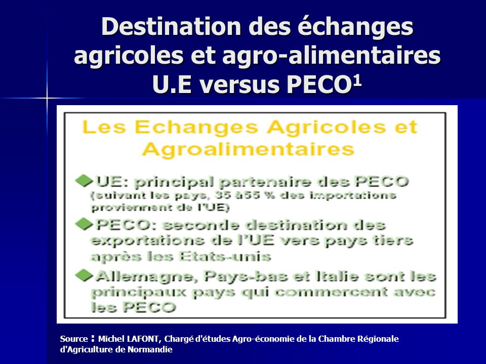 Destination des échanges agricoles et agro-alimentaires U