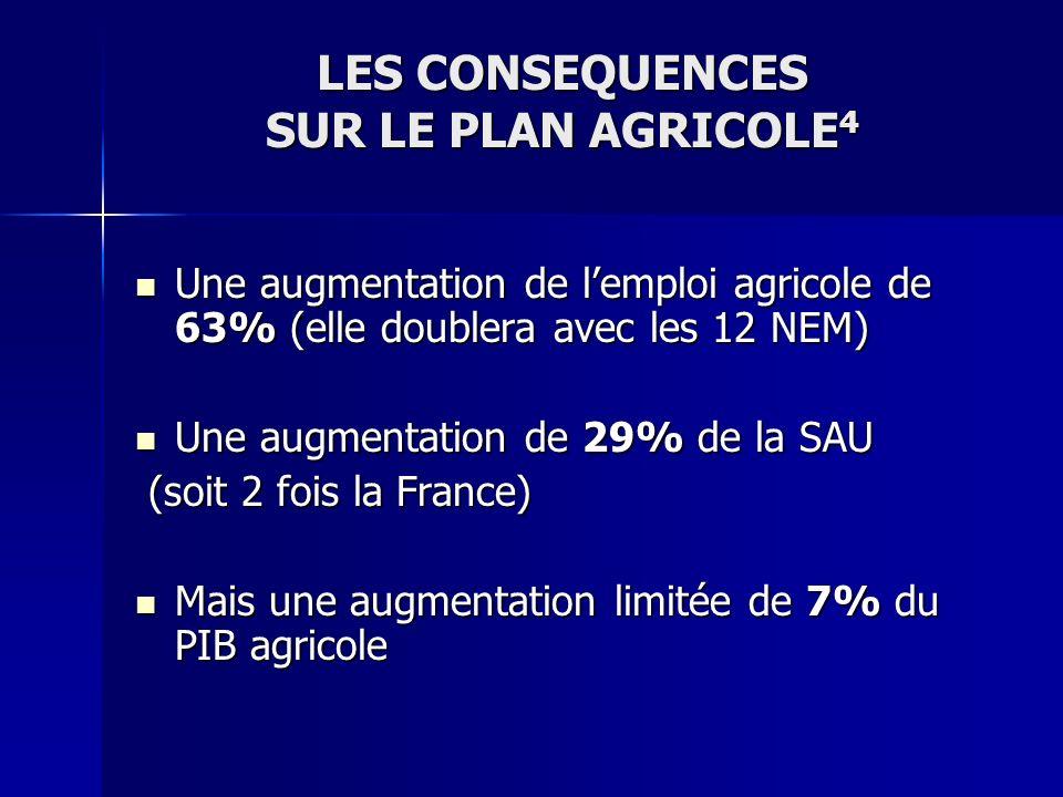 LES CONSEQUENCES SUR LE PLAN AGRICOLE4