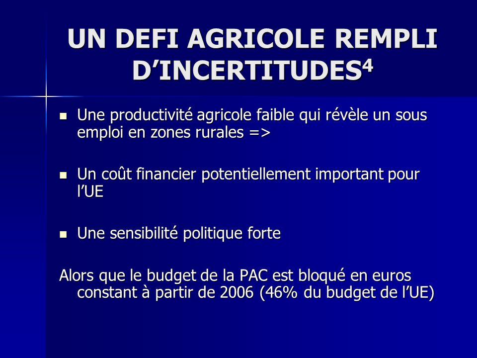 UN DEFI AGRICOLE REMPLI D'INCERTITUDES4