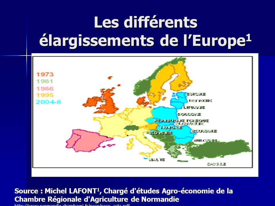 Les différents élargissements de l'Europe1
