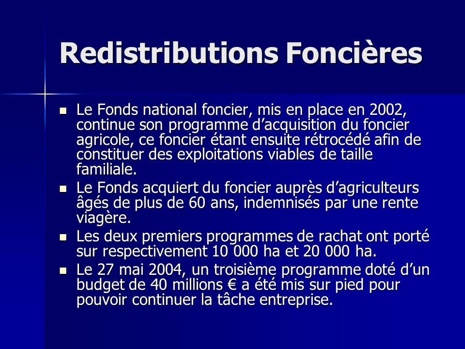 Redistributions Foncières