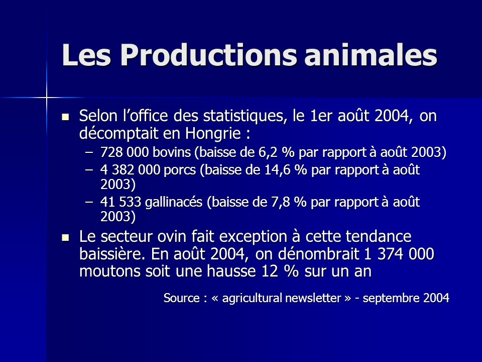 Les Productions animales