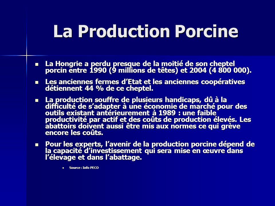 La Production Porcine La Hongrie a perdu presque de la moitié de son cheptel porcin entre 1990 (9 millions de têtes) et 2004 (4 800 000).