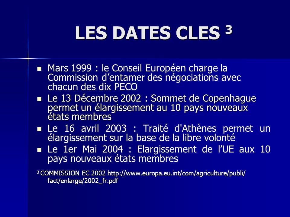 LES DATES CLES 3 Mars 1999 : le Conseil Européen charge la Commission d'entamer des négociations avec chacun des dix PECO.