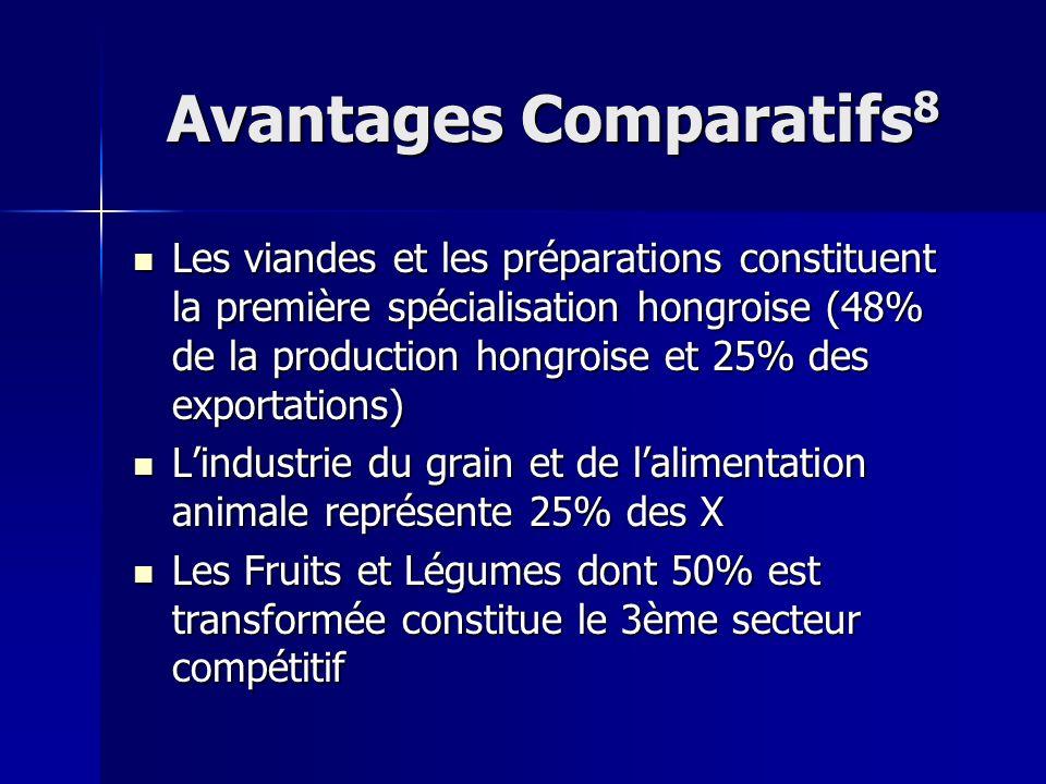 Avantages Comparatifs8