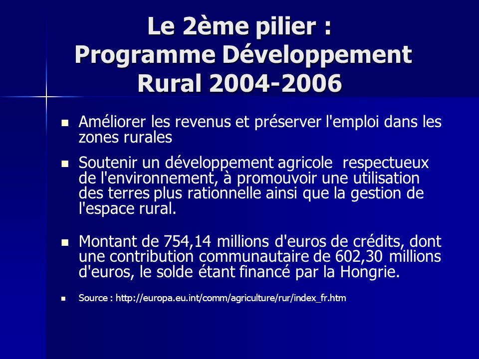 Le 2ème pilier : Programme Développement Rural 2004-2006