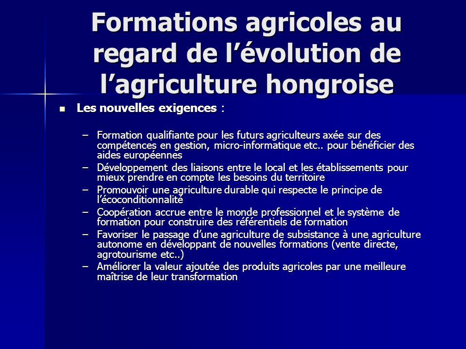 Formations agricoles au regard de l'évolution de l'agriculture hongroise