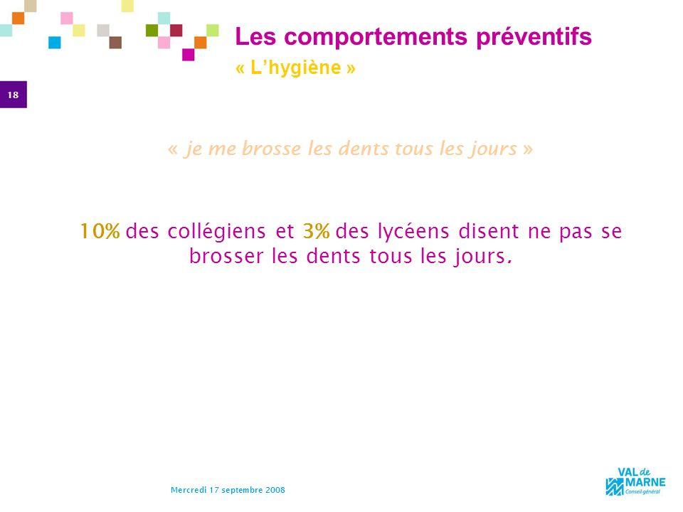Les comportements préventifs « L'hygiène »